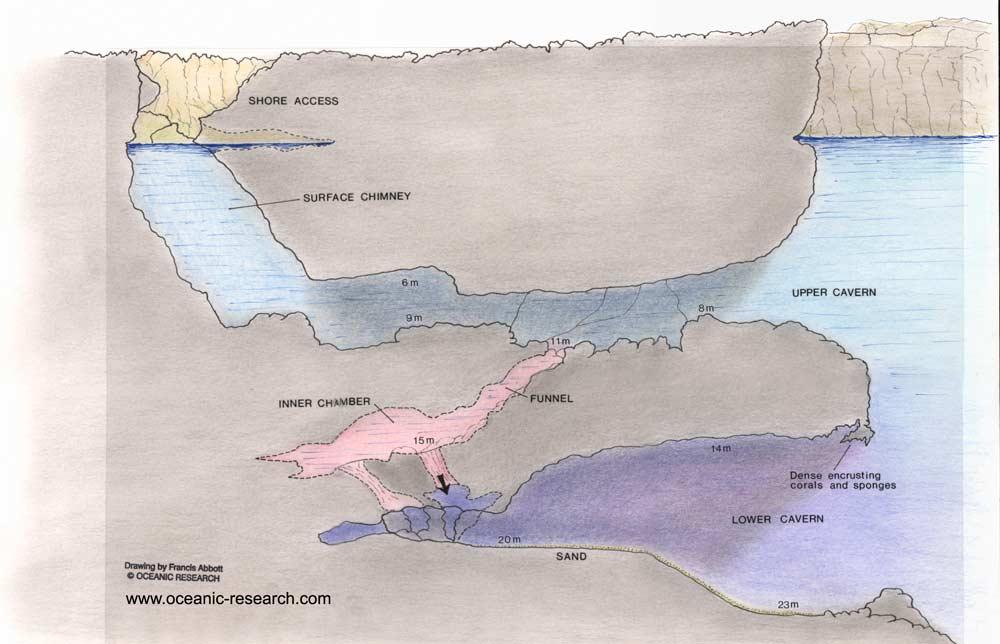 Mapa de profundidades Menorca, Map of depths Menorca