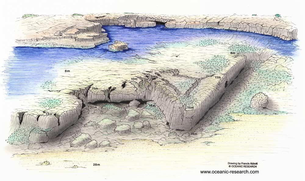 Profundidades marinas, Menorca. Sea depths, Menorca.